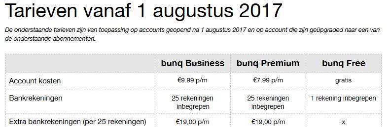 307400e2bff815 Mogelijkheden en Kosten van Bunq zakelijk, een goede zakelijke bank?